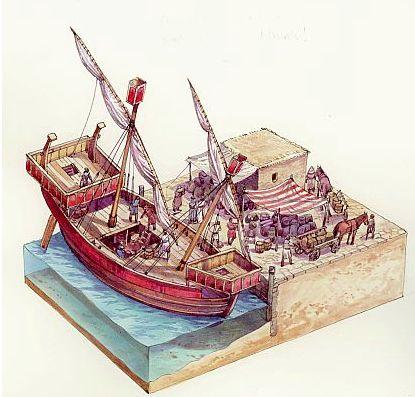 Ship Building U S History