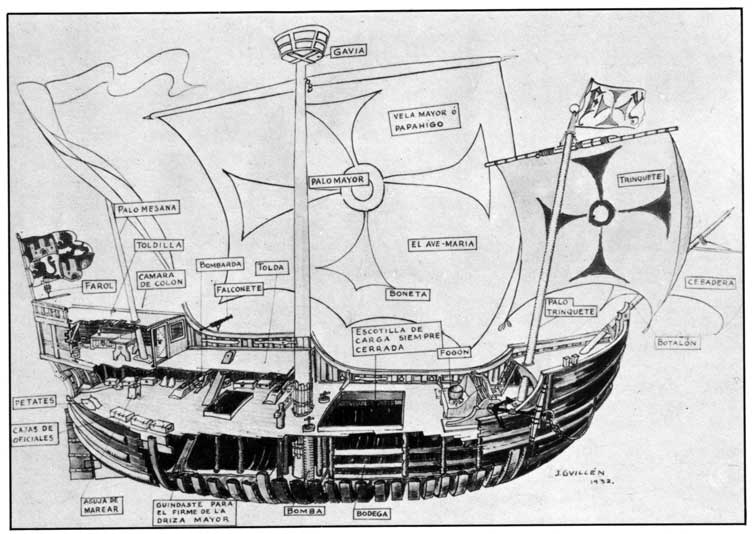 columbus ship  single hold